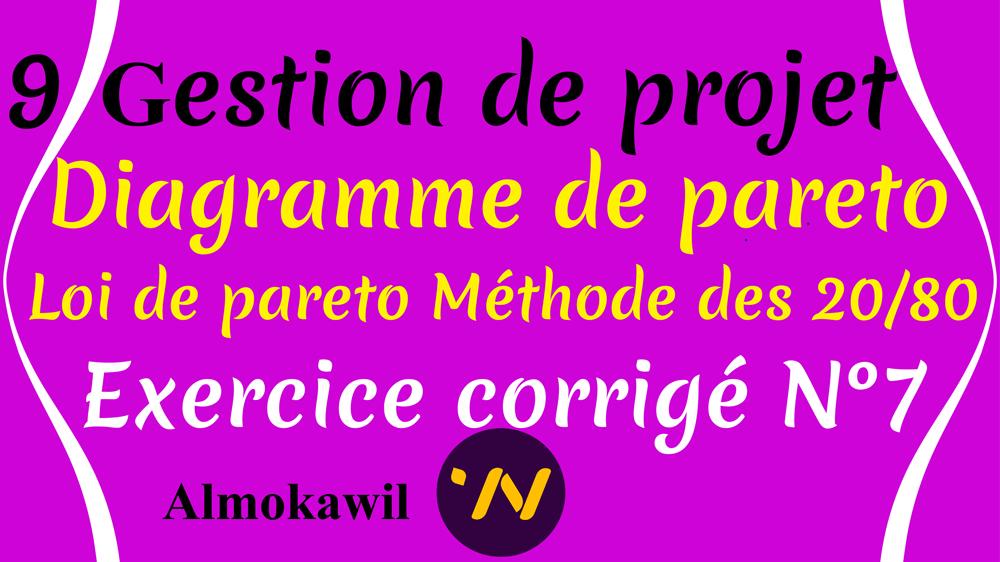 Gestion de projet loi de pareto Méthode des 20 80 Exercice corrigé | Almokawil