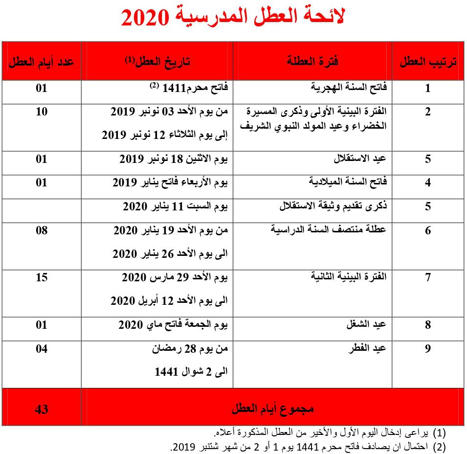 لائحة العطل المدرسية بالمغرب 2021 2020 Almokawil